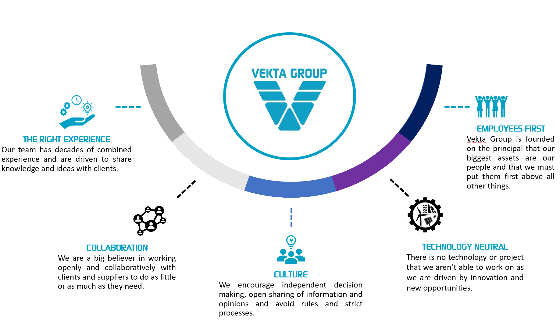 Graphic detailing our approach